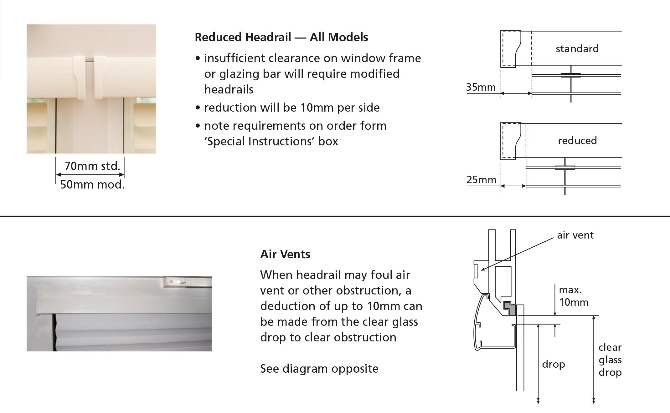 Intu headrail clearance information