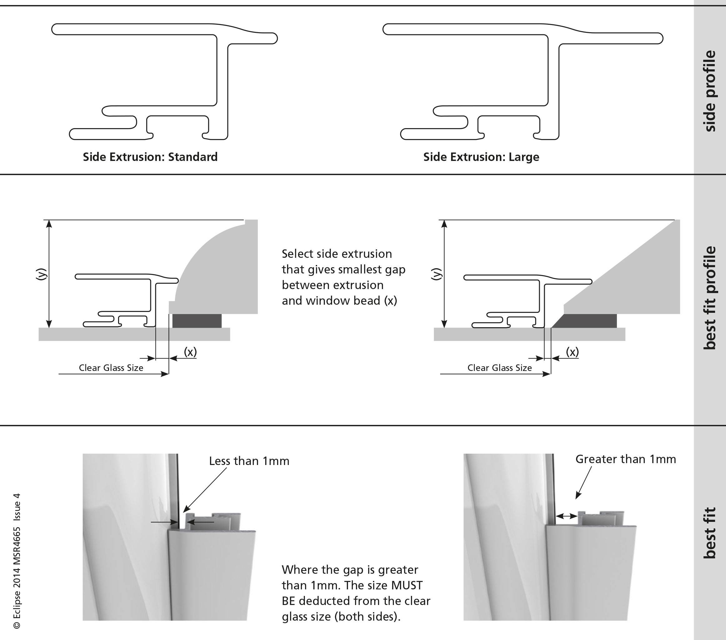 Which profile do I need for Intu Roller Blinds