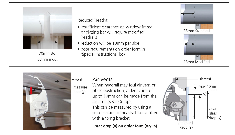 Intu roller headrail clearance information